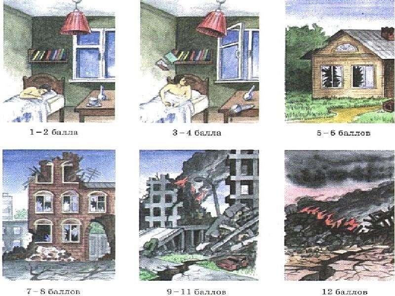 Инженерная геодинамика. Землетрясения, слайд 29