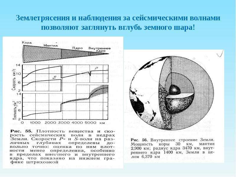Землетрясения и наблюдения за сейсмическими волнами позволяют заглянуть вглубь земного шара!