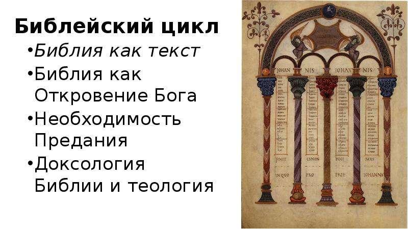 Библейский цикл Библейский цикл Библия как текст Библия как Откровение Бога Необходимость Предания Д