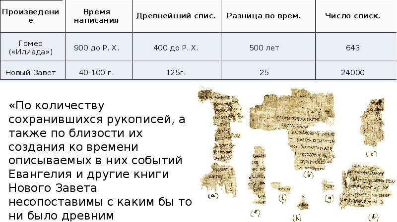 Библейский цикл (древняя книга), слайд 19