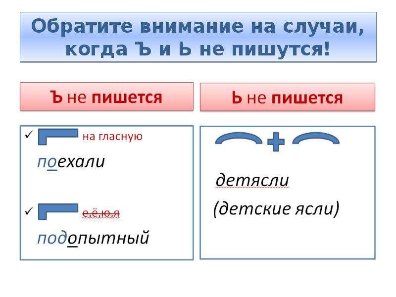 Обратите внимание на случаи, когда Ъ и Ь не пишутся!