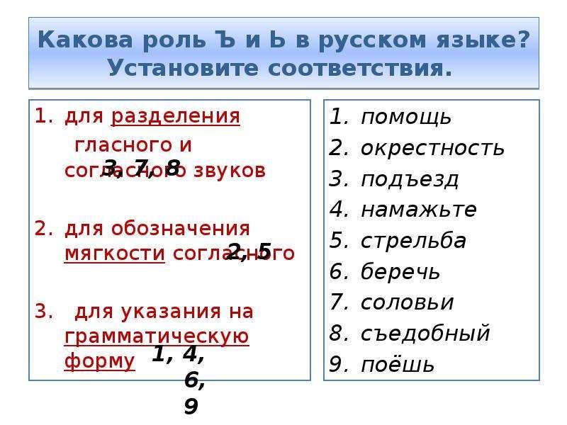 Какова роль Ъ и Ь в русском языке? Установите соответствия. для разделения гласного и согласного зву