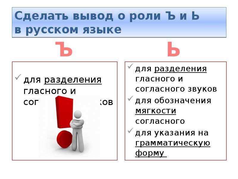 Сделать вывод о роли Ъ и Ь в русском языке Ъ