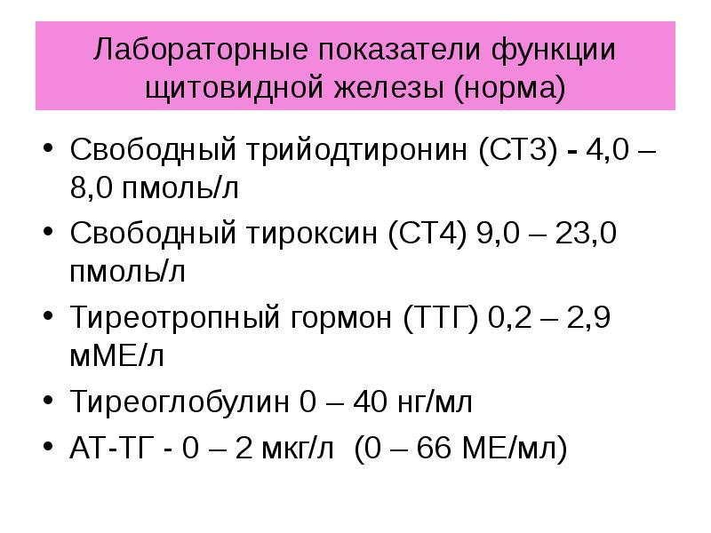 Лабораторные показатели функции щитовидной железы (норма) Свободный трийодтиронин (СТ3) - 4,0 – 8,0