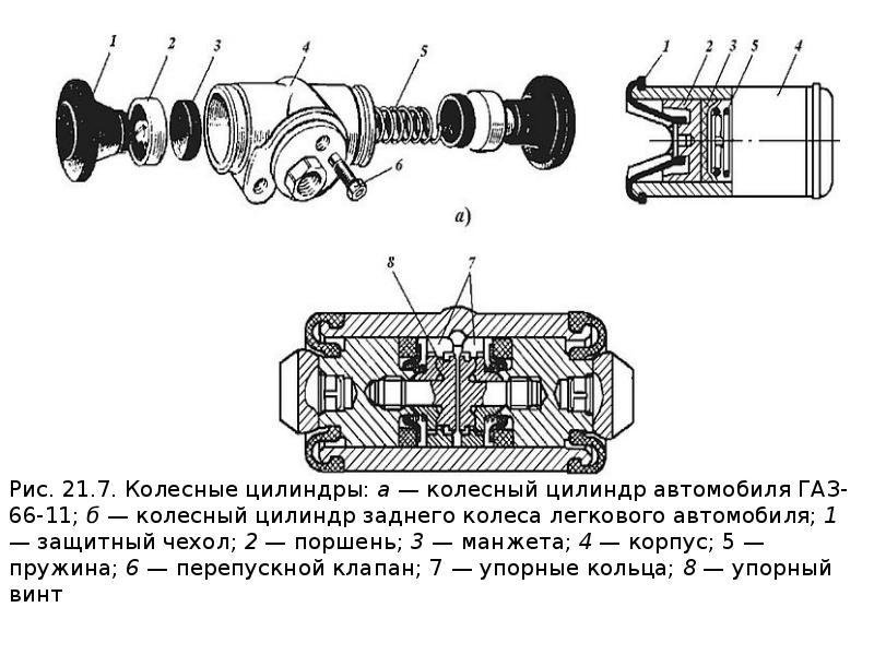 Тормозные системы с гидравлическим приводом, слайд 20