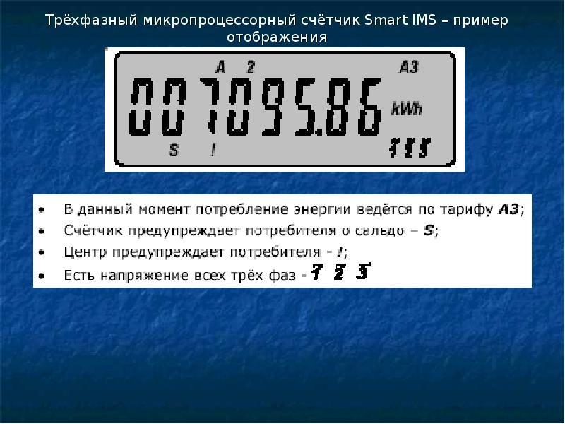Трёхфазный микропроцессорный счётчик Smart IMS – пример отображения
