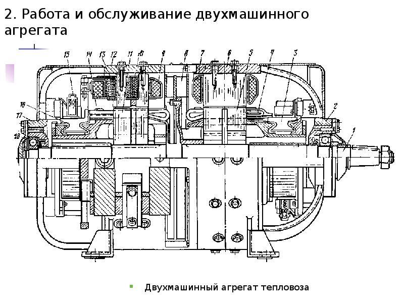 2. Работа и обслуживание двухмашинного агрегата Двухмашинный агрегат тепловоза
