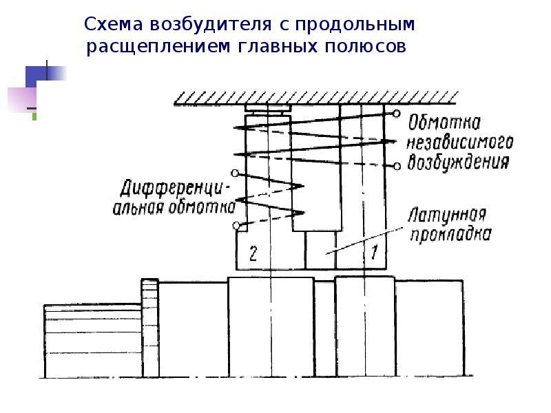 Схема возбудителя с продольным расщеплением главных полюсов