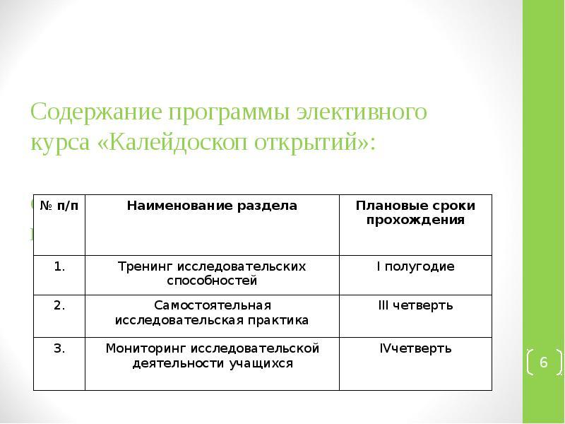 Содержание программы элективного курса «Калейдоскоп открытий»: содержание календарно-тематического п
