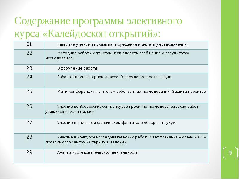 Содержание программы элективного курса «Калейдоскоп открытий»: