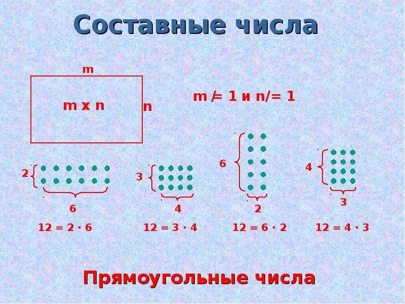 Составные числа
