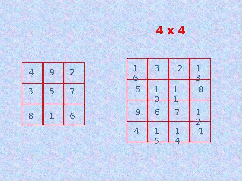 Исторические комбинаторные задачи, слайд 8