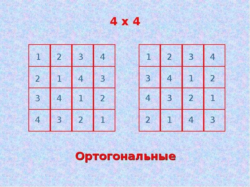 Исторические комбинаторные задачи, слайд 10