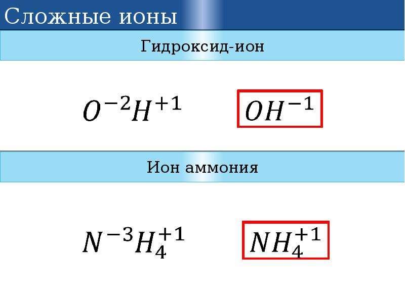 Сложные ионы