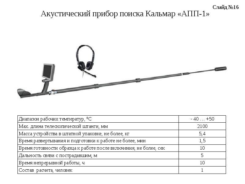 Предложения по повышению эффективности ведения АСДНР при разрушении зданий в результате взрыва бытового газа, слайд 16