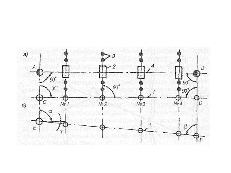 Геодезические работы при строительстве мостов, слайд 14