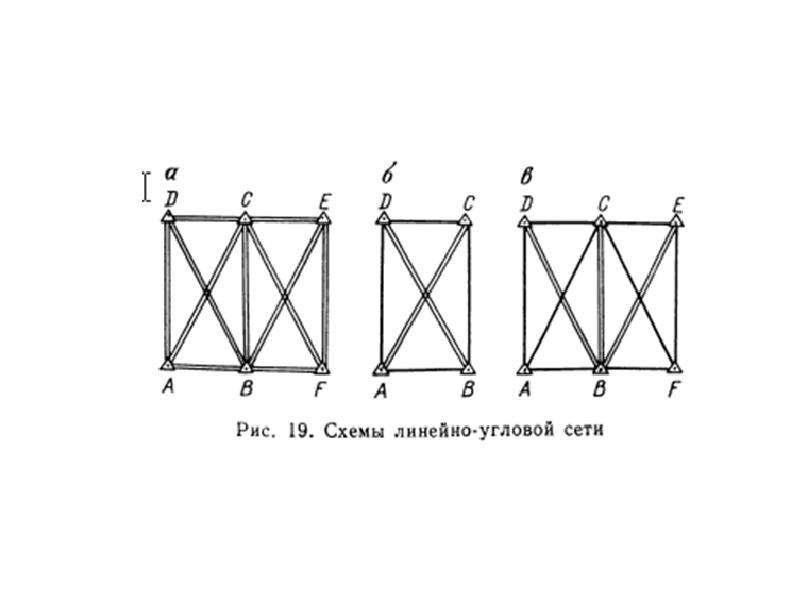 Геодезические работы при строительстве мостов, слайд 9