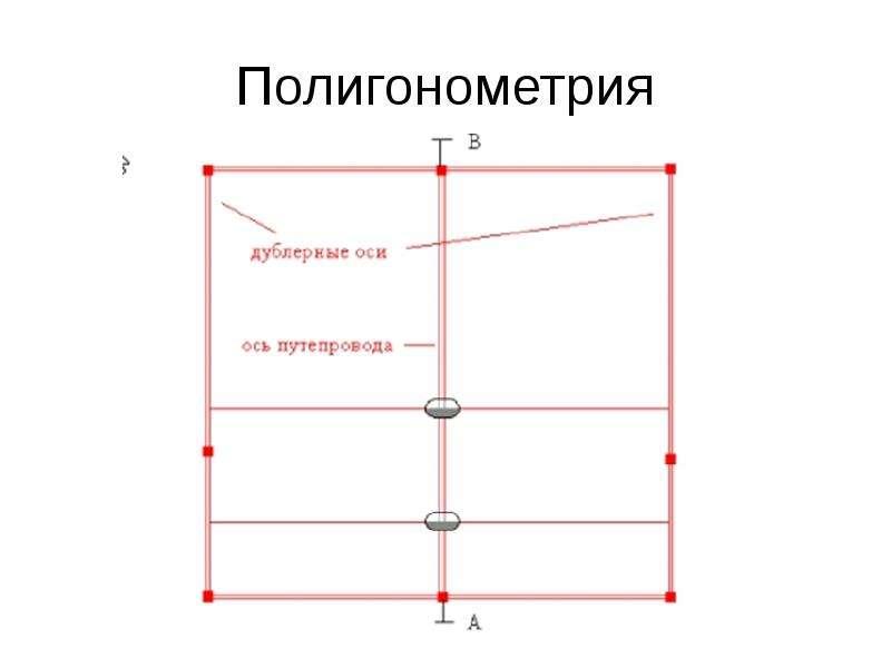 Полигонометрия