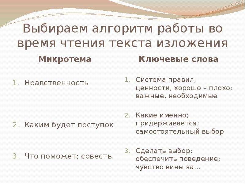 Выбираем алгоритм работы во время чтения текста изложения Микротема