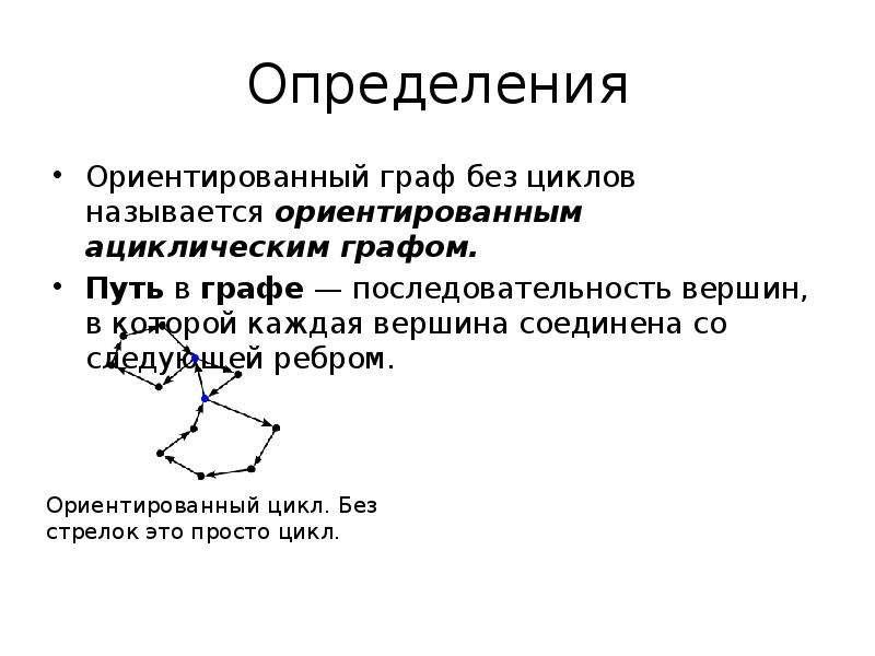 Определения Ориентированный граф без циклов называется ориентированным ациклическим графом. Путь в г