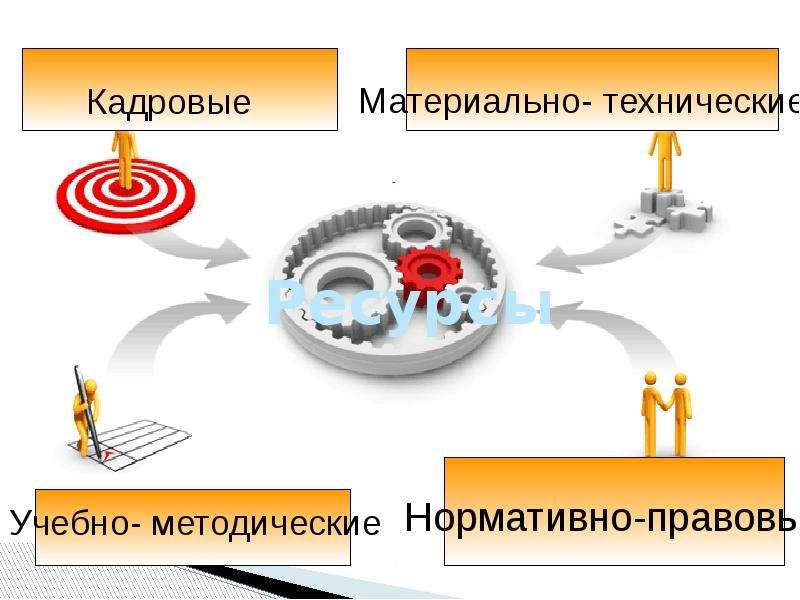 Использование интерактивных методов обучения на уроках математики, слайд 17