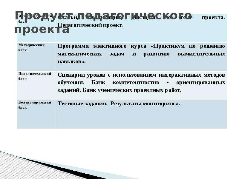 Продукт педагогического проекта