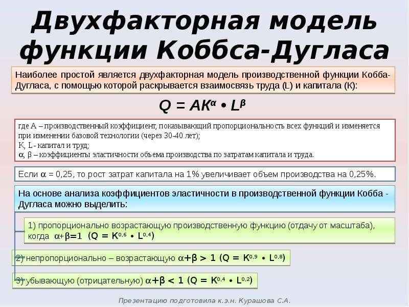 Двухфакторная модель функции Коббса-Дугласа
