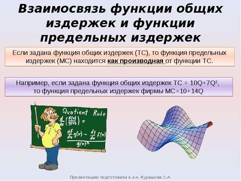 Взаимосвязь функции общих издержек и функции предельных издержек