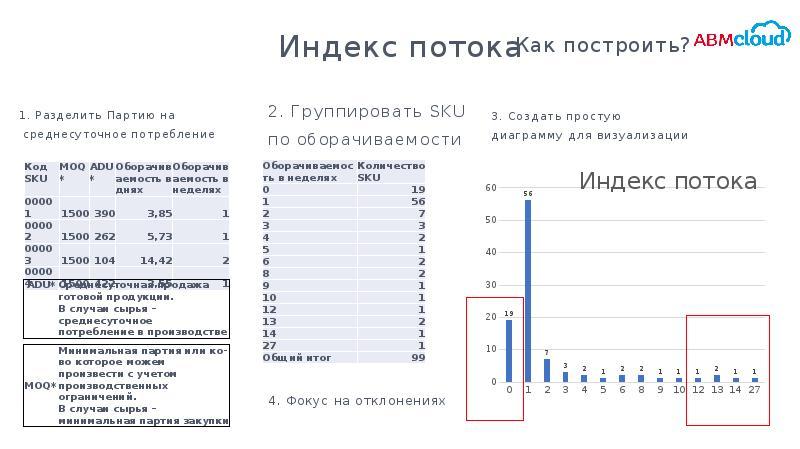 Индекс потока