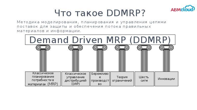 Что такое DDMRP?