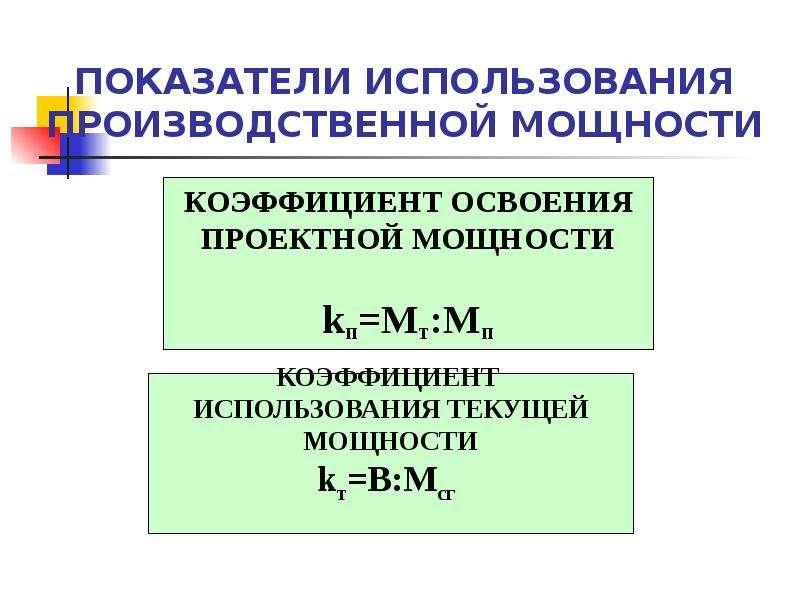 ПОКАЗАТЕЛИ ИСПОЛЬЗОВАНИЯ ПРОИЗВОДСТВЕННОЙ МОЩНОСТИ КОЭФФИЦИЕНТ ОСВОЕНИЯ ПРОЕКТНОЙ МОЩНОСТИ kп=Мт:Мп