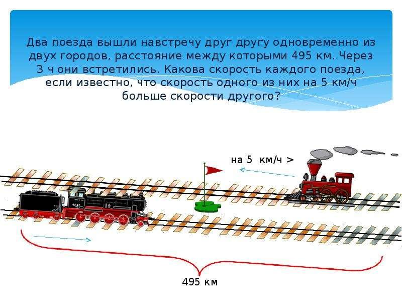Два поезда вышли навстречу друг другу одновременно из двух городов, расстояние между которыми 495 км