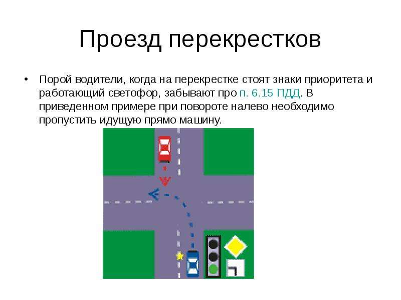 Проезд регулируемых перекрестков пдд с картинками