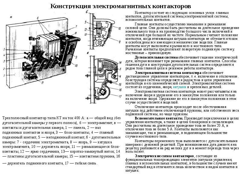 Конструкция электромагнитных контакторов Контактор состоит из следующих основных узлов: главных конт