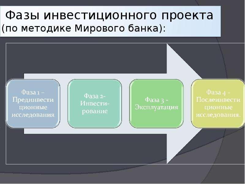 Организация финансирования инвестиционной деятельности, слайд 26
