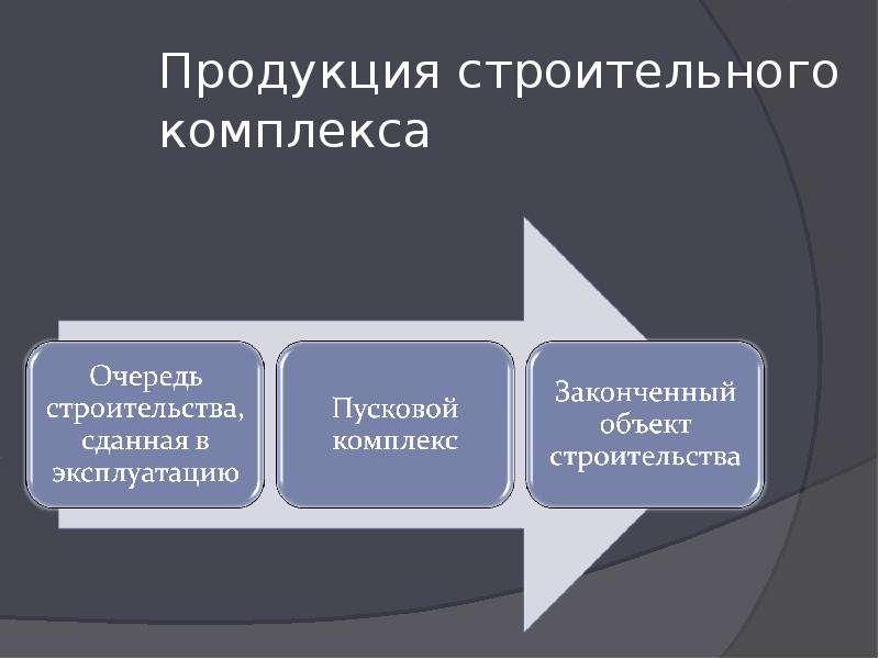 Продукция строительного комплекса