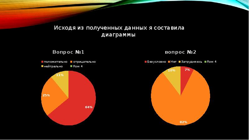 Роль средств массовой информации в демократическом правовом государстве, слайд 11