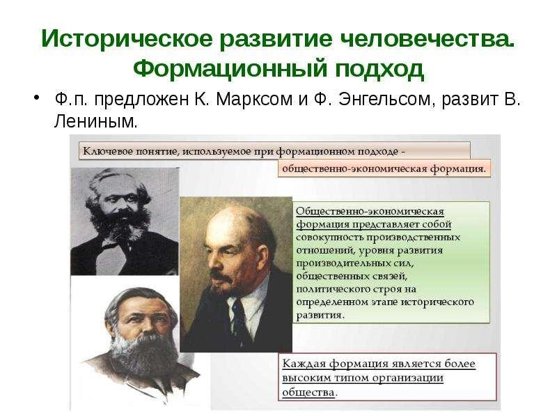 Историческое развитие человечества. Формационный подход Ф. п. предложен К. Марксом и Ф. Энгельсом, р