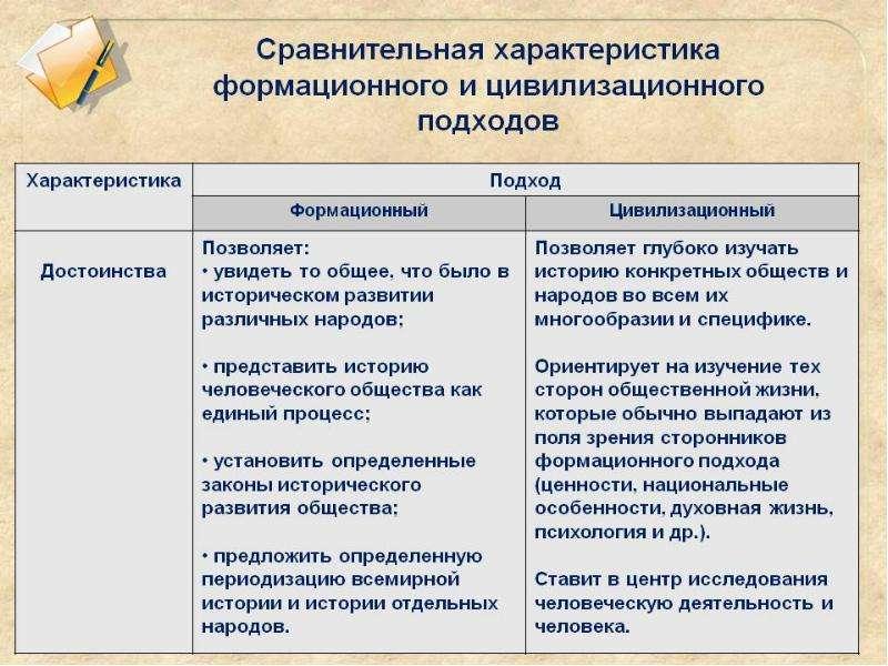 Историческое развитие человечества. Формационный подход, слайд 11