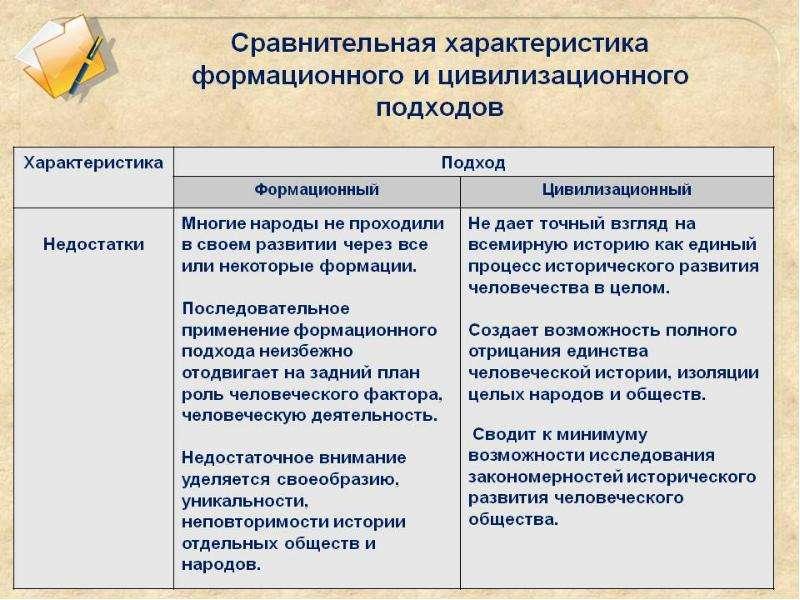 Историческое развитие человечества. Формационный подход, слайд 12