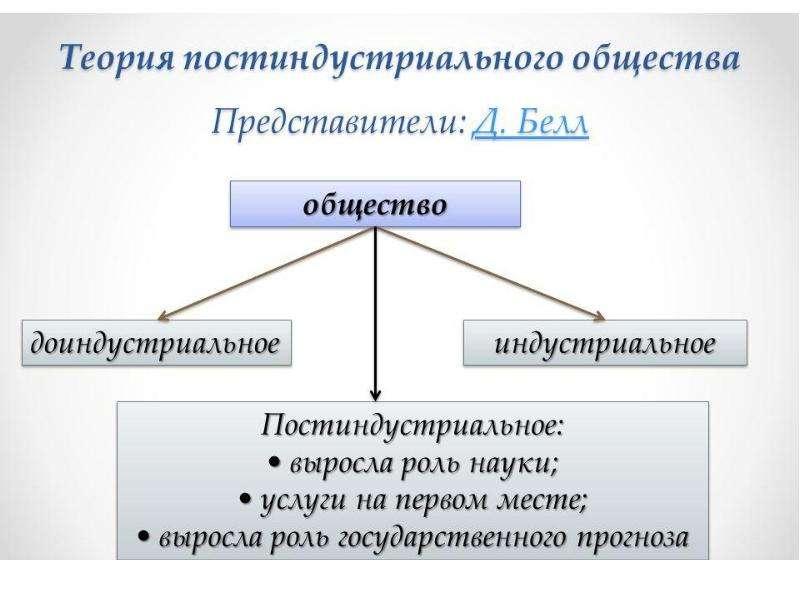 Историческое развитие человечества. Формационный подход, слайд 7