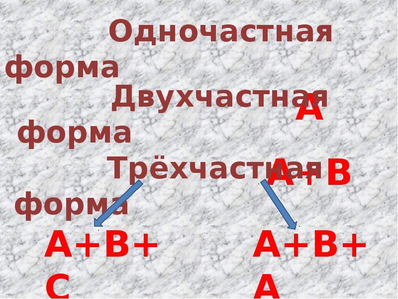 Построение (формы) музыки. Одночастная форма, слайд 4