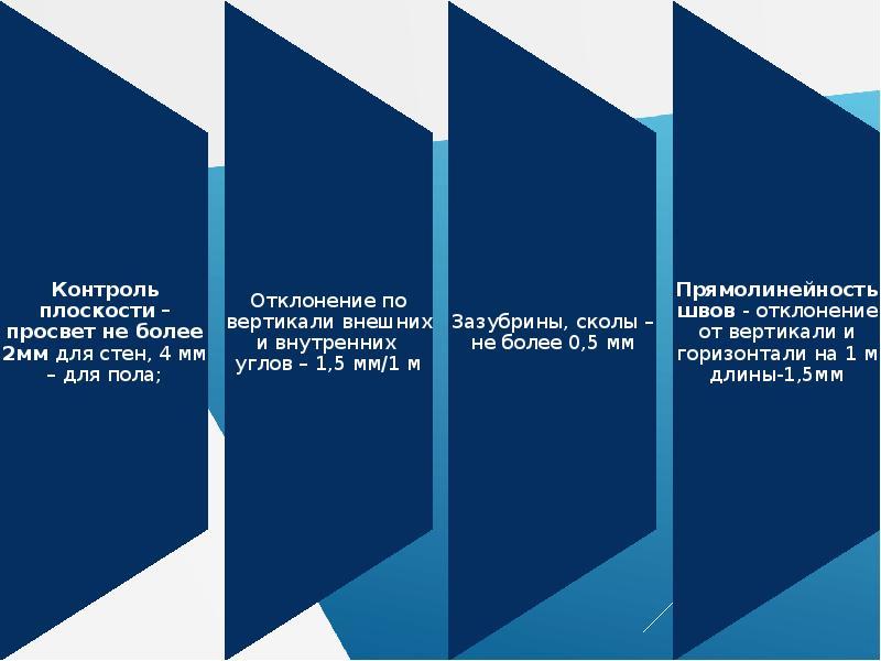 Облицовка вертикальной поверхности и короба керамической плиткой способом «шов в шов, слайд 21