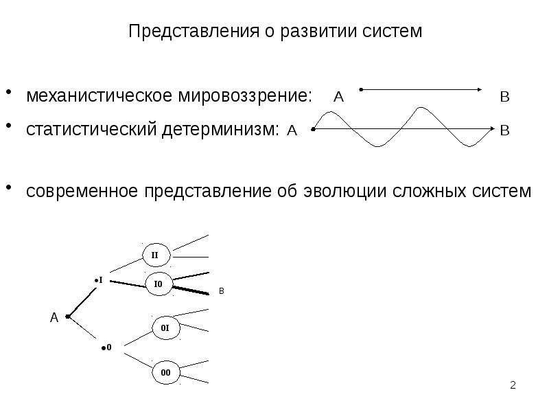 Представления о развитии систем механистическое мировоззрение: А В статистический детерминизм: А В с