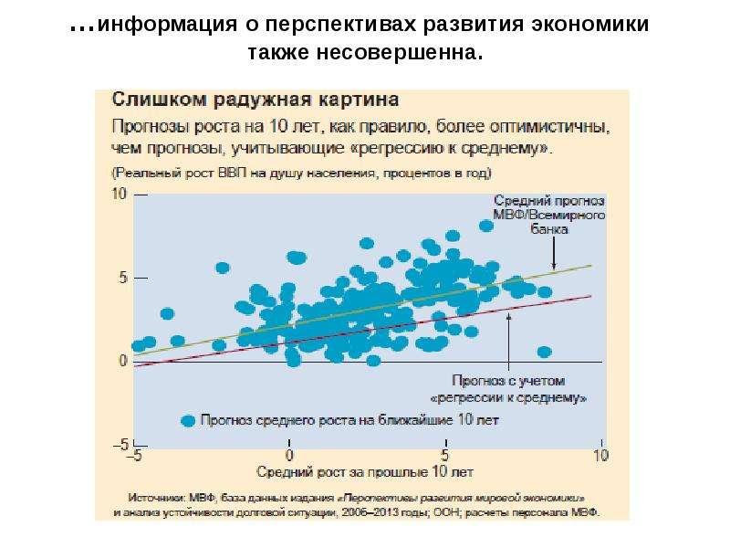 …информация о перспективах развития экономики также несовершенна.