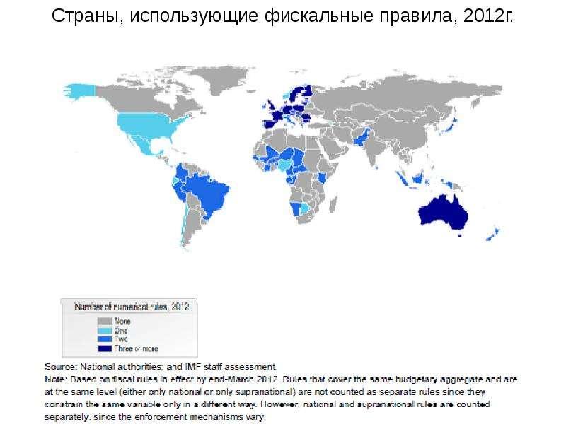 Страны, использующие фискальные правила, 2012г.