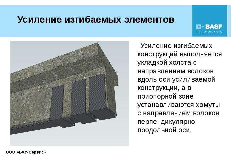 Усиление изгибаемых элементов Усиление изгибаемых конструкций выполняется укладкой холста с направле