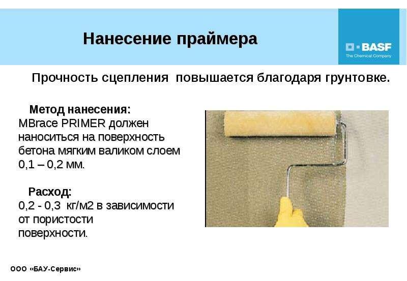 Усиление строительных конструкций композиционными материалами, слайд 31