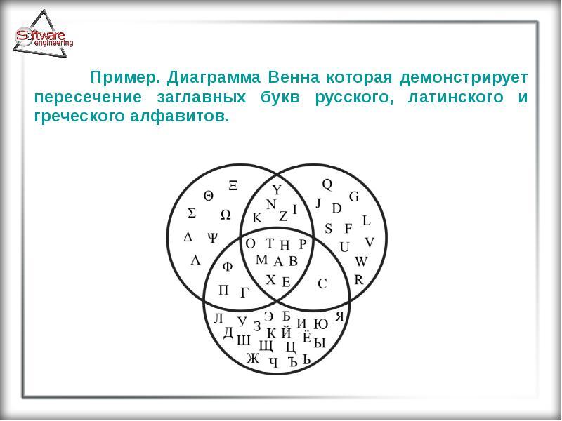 Основные понятия теории множеств, слайд 11