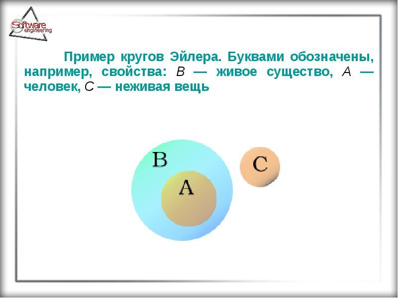 Основные понятия теории множеств, слайд 12